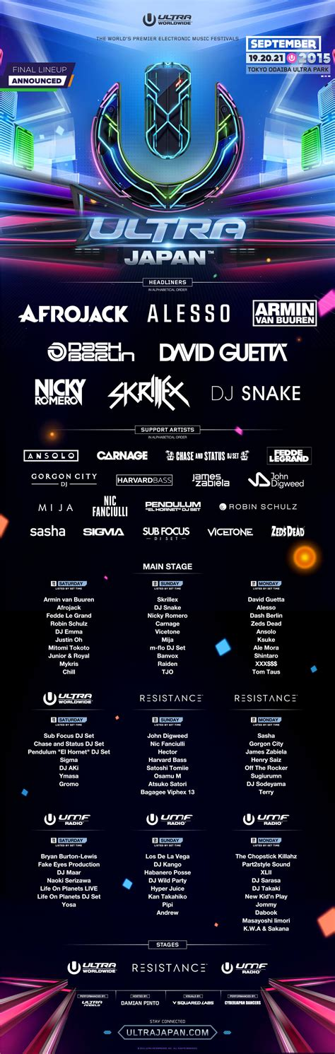 Ultra Japan 2015 Full Lineup - concertkaki