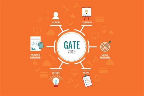 How to prepare for GATE CSE - 2019 - GeeksforGeeks