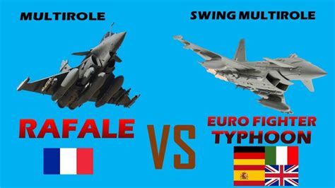 Rafale vs Eurofighter Typhoon - Which Would Win? - YouTube