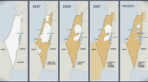 The Current Israeli Palestinian Conflict Explained (VIDEO)