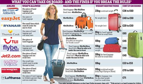 Planning to travel light this summer? How to avoid paying