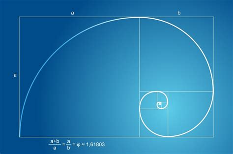 science in a can, The Mathematics of Beauty The Fibonacci