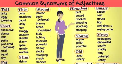 Synonyms for Popular Adjectives in English (with Examples