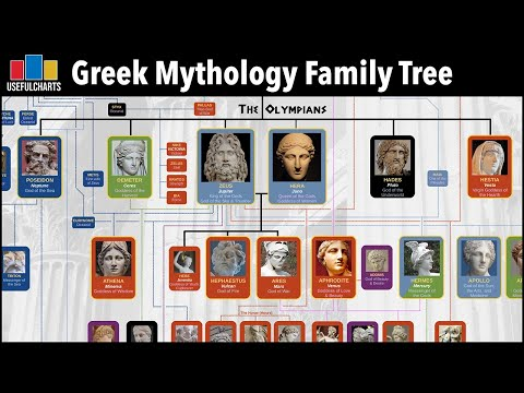 100 Wonderful Greek Mythology Baby Names | Names with