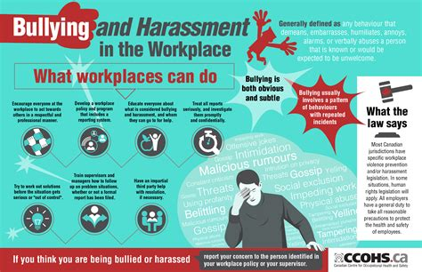 Workplace Violence and Harassment - Environmental Health