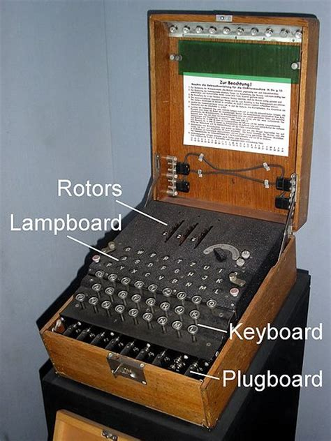 Enigma machine up for sale at Christie's auction