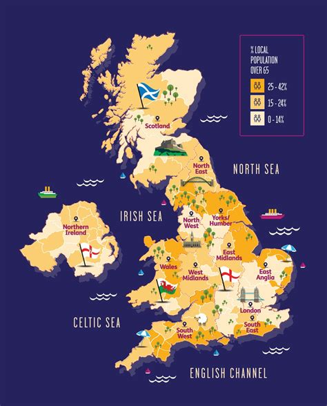 How old is the UK? An Investigation into the Ageing