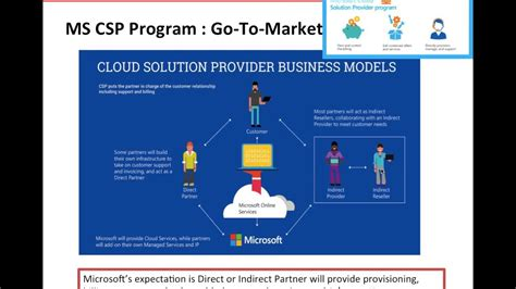 How Microsoft Partners can Maximize Profits and get to